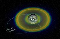 揭开环绕地球粒子飓风之谜:加速度惊人