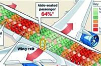 坐飞机什么位置最安全